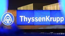 Aussichtsreiche Long-Hebel: Tradingchance bei ThyssenKrupp?