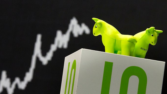 Die Bullen regieren den Markt und erwischen manchen Anleger auf dem falschen Fuß.