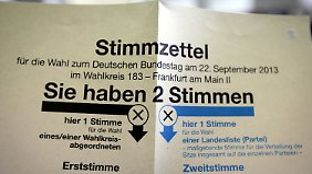 Am Sonntag ist Bundestagswahl: Soll Angela Merkel Bundeskanzlerin bleiben?