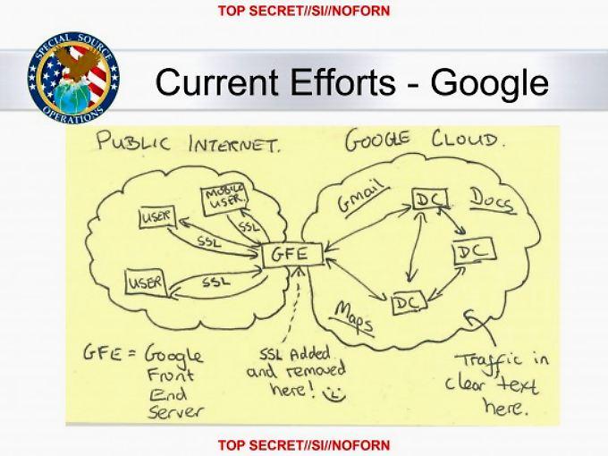 """Diese handgezeichnete Präsentationsfolie spielte Edward Snowden der """"Washington Post"""" zu."""