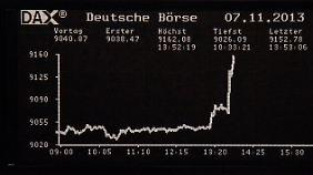 Hoch, höher, Dax: Währungshüter senken Leitzins auf 0,25 Prozent