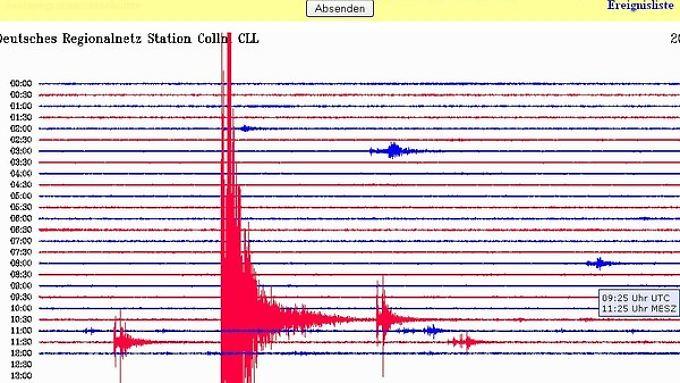 Die Aufzeichnung des Geophysikalischen Oberservatoriums Collm des Instituts für Geophysik und Geologie der Universität Leipzig zeigt den Seismogrammausschnitt des Erdbebens.