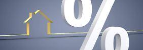 Mit Forward-Darlehen Zinsen sichern: Jetzt abschließen – oder pokern?