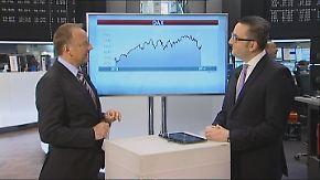 n-tv Zertifikate: Wie lange bleibt der Markt nervös?