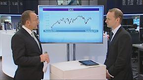 n-tv Zertifikate: Gewinne im Seitwärtsmarkt