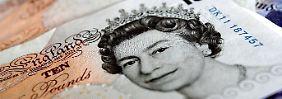 Die Sorge um die britische Wirtschaft schwächt das Pfund.