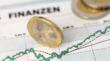 """Nur drei schneiden """"gut"""" ab: """"Finanztest"""": Schlechte Noten für Anlageberatung"""