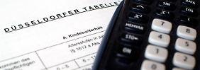 Neu berechnet: Ab 2015 steigt der Selbstbehalt für erwerbstätige Unterhaltspflichtige von 1000 auf 1080 Euro im Monat.