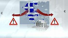 Stunde null: Was kommt bei einer Pleite auf die Griechen zu?