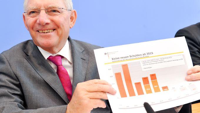 Der Finanzminister macht keine neuen Schulden. Doch die Altlasten aus der Finanzkrise wachsen von allein.