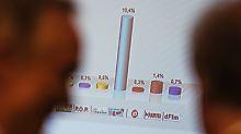 Eine Projektion zeigt ein Trendergebnis der AfD im Römer in Frankfurt am Main.