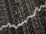 Optimierter Einstiegszeitpunkt: FTSE 100-Best-in Express