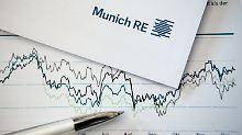 Aktie verliert kräftig: Munich Re stolpert ins Jahr 2016