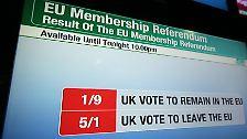 """Zwischen Feiern und Trauern: """"We're out"""": So erlebten die Briten das Referendum"""