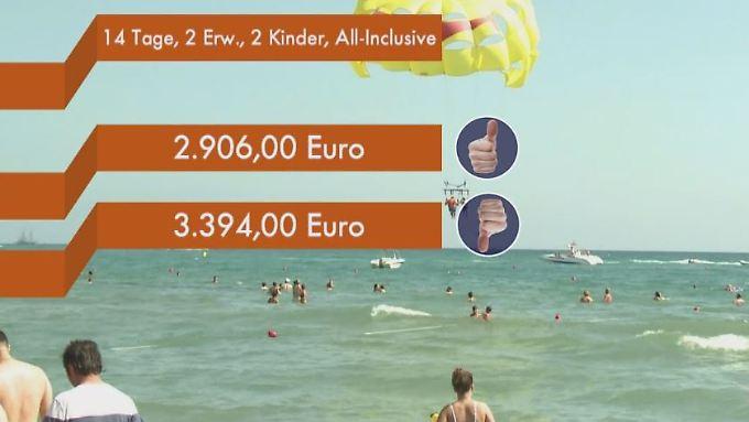 n-tv Ratgeber: Reiseportale im Test