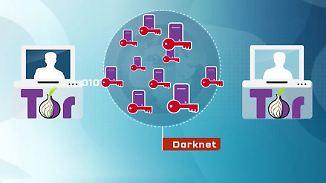 Anonymität für Kriminelle attraktiv: Das verbirgt sich hinter dem Darknet