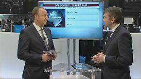n-tv Zertifikate: Börsenspiel Trader 2016 - Zwischenbilanz