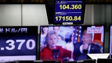 Erste Reaktionen an den Märkten: US-Wahl schockiert Anleger