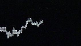 """Dax knackt 11.000-Punkte-Marke: """"Die Rallye läuft"""" - können Anleger durchatmen?"""