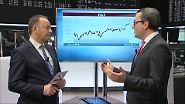 n-tv Zertifikate: Wie Trader auf einen steigenden Markt setzen