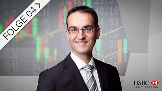 DAX und Bayer im Chart-Check: Die Entwicklungen spitzen sich zu!