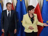 Polen blockiert Schlusserklärung: EU-Gipfel endet mit Eklat