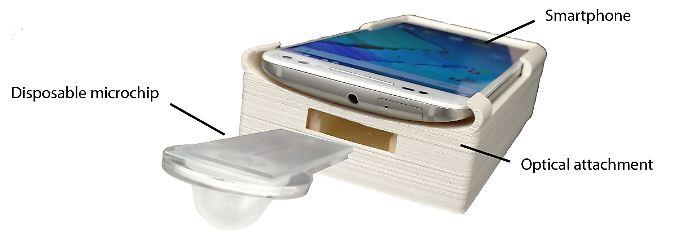 Das Fruchtbarkeits-Testsystem besteht aus einem Zubehörteil, auf dem das Smartphone befestigt wird.