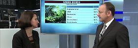 n-tv Fonds: Grüner anlegen mit Green Bonds