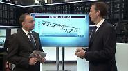 n-tv Zertifikate: Warum der Euro wieder so stark ist