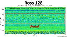 Rot umrahmt: die seltsamen Signale, die Astronomen im Mai 2017 von Ross 128 empfingen.