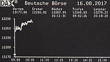 """Der Börsen-Tag: Dax nähert sich der """"magischen Marke"""""""
