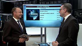 n-tv Zertifikate: Europäische Dividendenaktien in einem Index