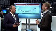 n-tv Zertifikate: Wann steigt der Euro auf 1,30?