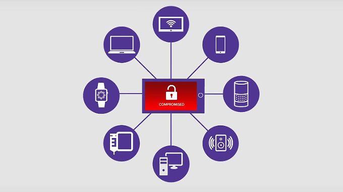 Blueborne gefährdet jedes Gerät mit Bluetooth.