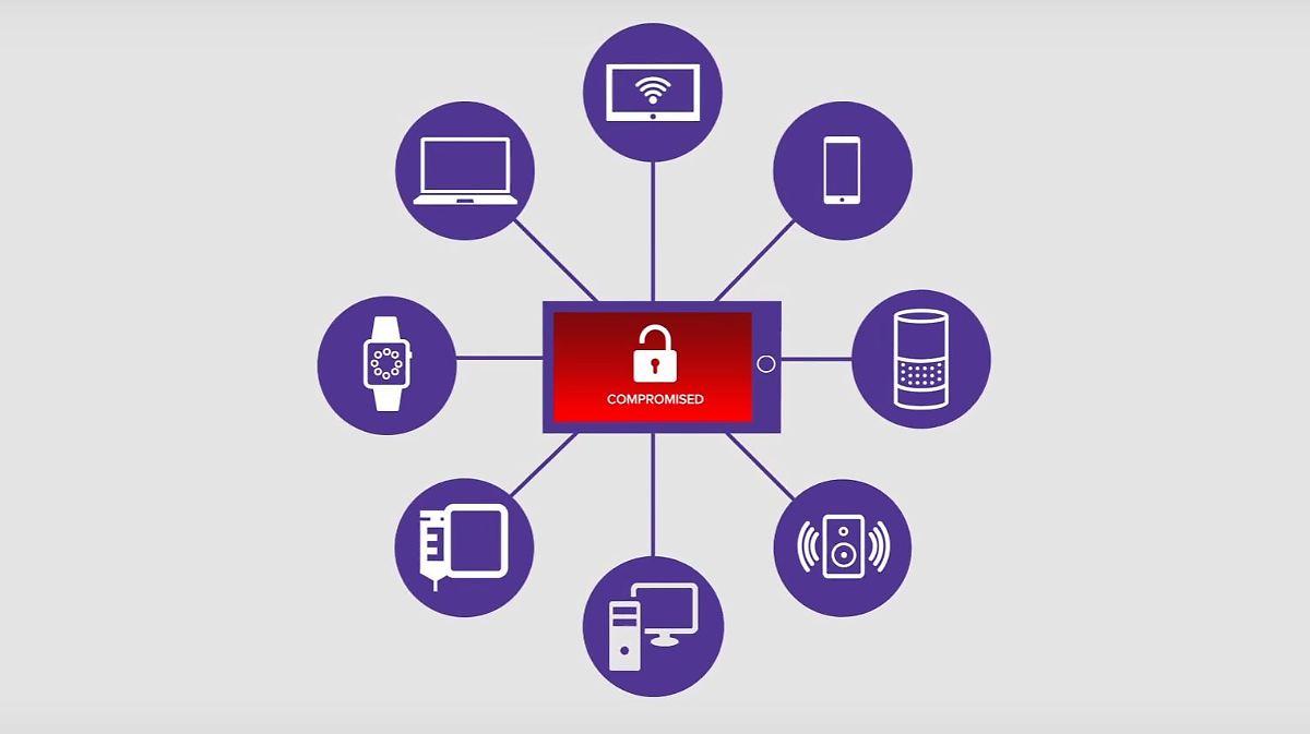 Bluetooth-Lücke bedroht Milliarden Geräte