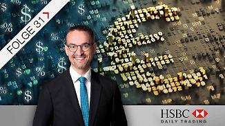 USD-Index und Euro-BUND-Future im Chart-Check: Zinsen: Die großen Leitplanken