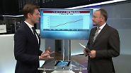 n-tv Fonds: Drehen die Notenbanken den Geldhahn zu?