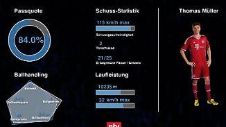n-tv Ratgeber: Wie Big Data den Fußball revolutioniert
