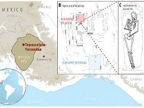 Überblick über Teposcolula-Yucundaa in der Mixteca-Alta-Region von Oaxaca, Mexiko. (C) zeigt Individuum 35, aus dem ein S. enterica-Genom isoliert wurde.