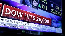 Uneinheitliche Wall Street: Dow kämpft mit 26.000-Punkte-Marke