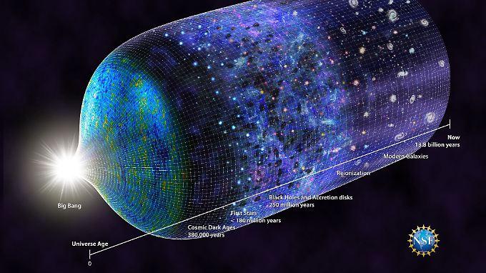 Die Computergrafik stellt die Entstehung der ersten Sterne rund 180 Millionen Jahre nach dem Urknall dar.