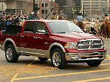 Der Börsen-Tag: USA machen Fiat Chrysler den Prozess wegen Manipulation