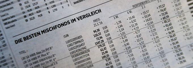 Die Finanztest-Experten haben den Zukunftsfonds als ausgewogenen Mischfonds klassifiziert.