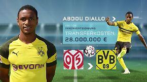 Transfermarkt dicht: BVB klotzt, Bayern geizt, in Leipzig lacht das Konto