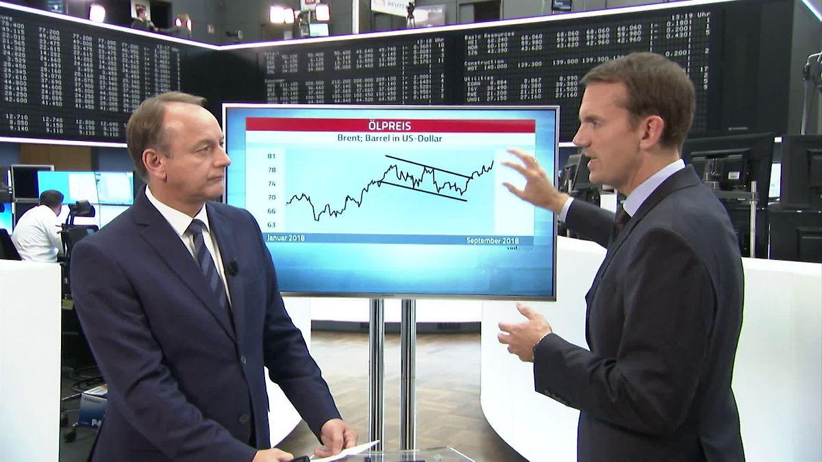 Aktienkurse Ntv