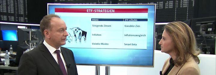 Anlagestrategie: Das ETF-Rezept gegen steigende Zinsen und Inflation