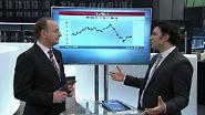 n-tv Zertifikate: Ölpreis auf dem Sprung nach oben?