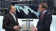 n-tv Fonds: Wie sich Anleger defensiver aufstellen können