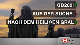 DAX im Chart-Check: GD200: Auf der Suche nach dem heiligen Gral