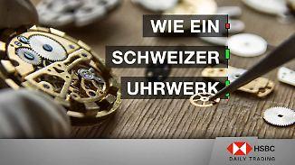 Shanghai Composite und adidas im Chart-Check: adidas: Wie ein Schweizer Uhrwerk